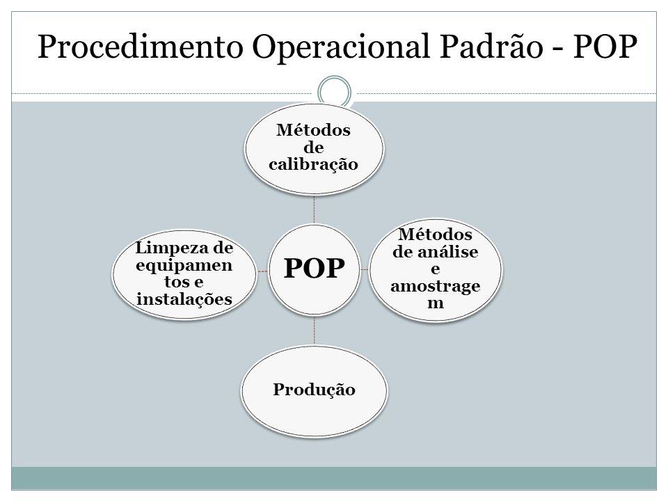 Procedimento Operacional Padrão - POP POP Métodos de calibração Métodos de análise e amostrage m Produção Limpeza de equipamen tos e instalações