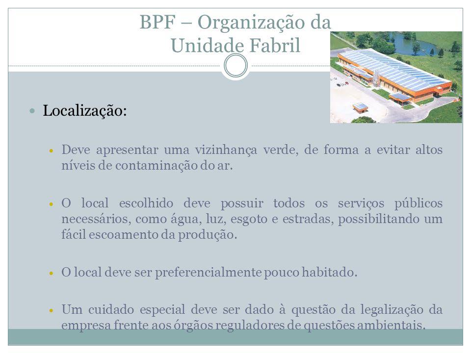 BPF – Organização da Unidade Fabril Localização: Deve apresentar uma vizinhança verde, de forma a evitar altos níveis de contaminação do ar. O local e