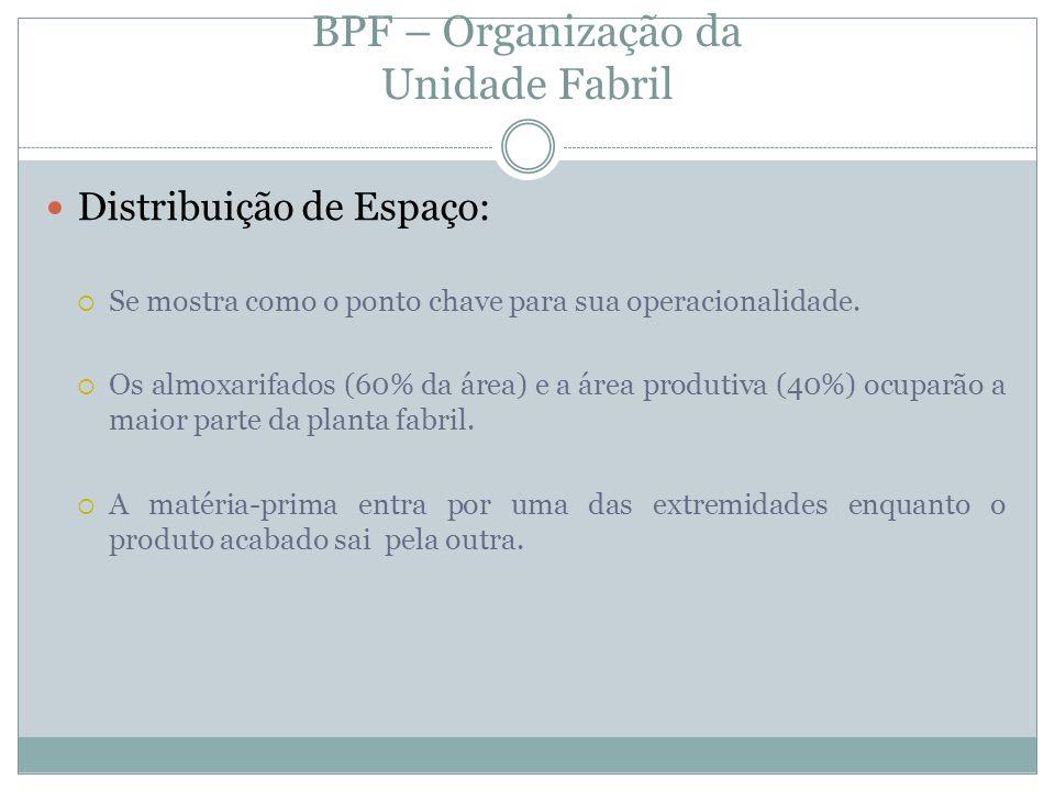 BPF – Organização da Unidade Fabril Distribuição de Espaço: Se mostra como o ponto chave para sua operacionalidade. Os almoxarifados (60% da área) e a