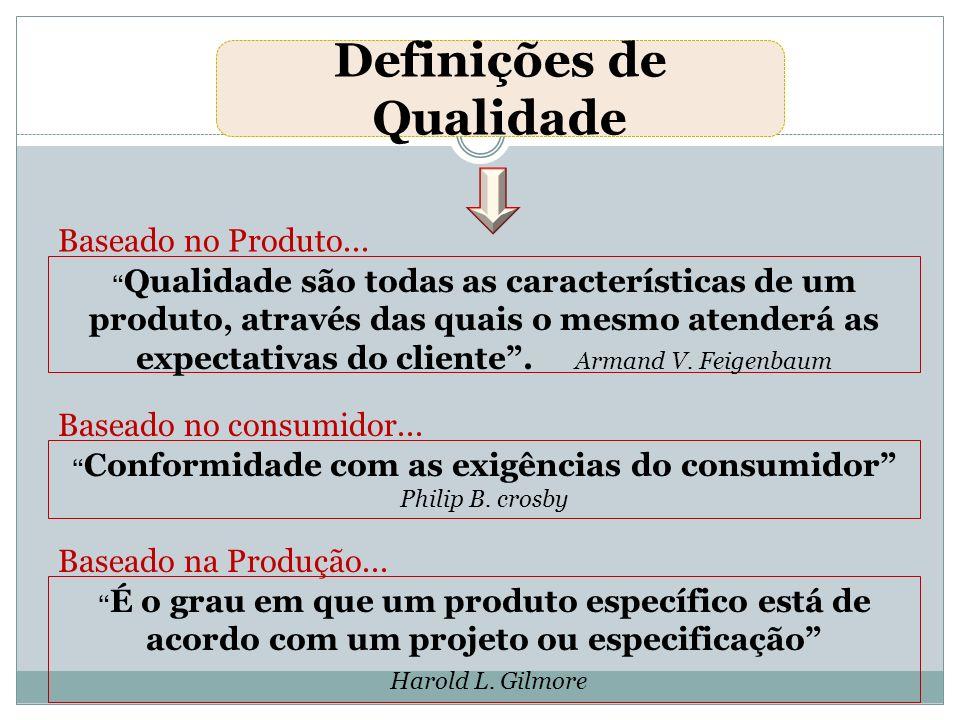 Qualidade são todas as características de um produto, através das quais o mesmo atenderá as expectativas do cliente. Armand V. Feigenbaum Conformidade