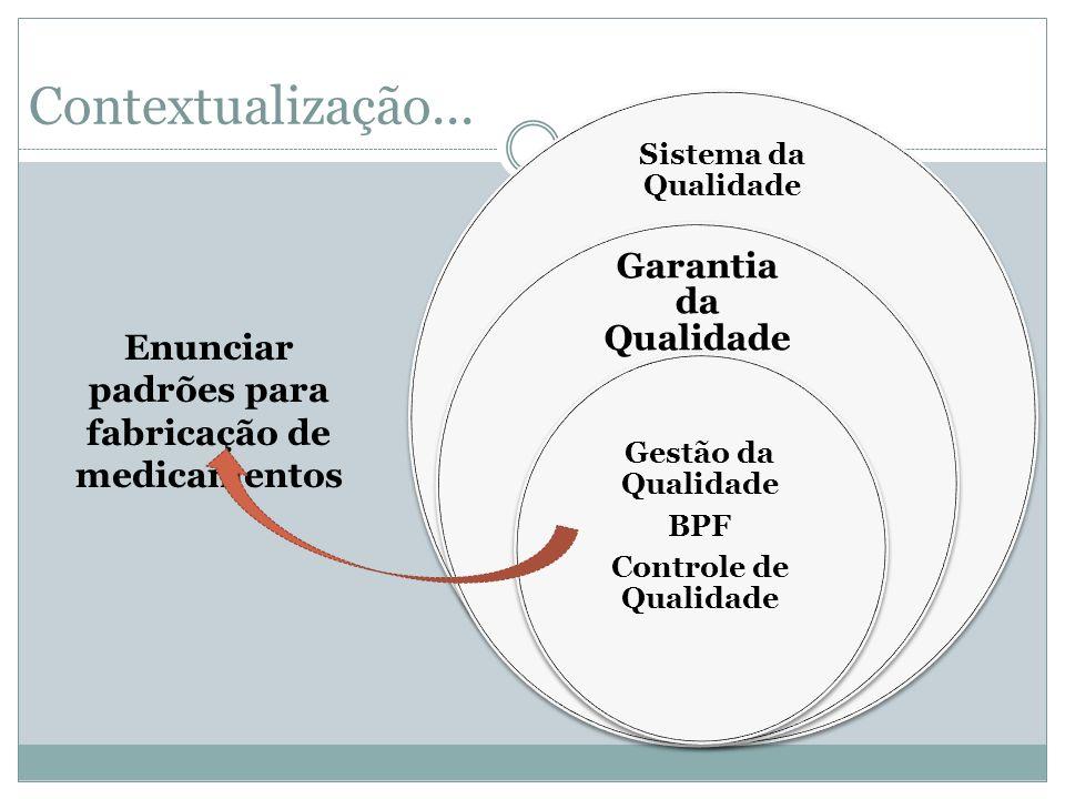 Enunciar padrões para fabricação de medicamentos Sistema da Qualidade Garantia da Qualidade Gestão da Qualidade BPF Controle de Qualidade Contextualiz