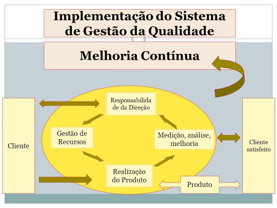 Treinamento Todas as pessoas envolvidas com as atividades de produção e controle de qualidade devem ser treinadas mediante programa escrito e definido.