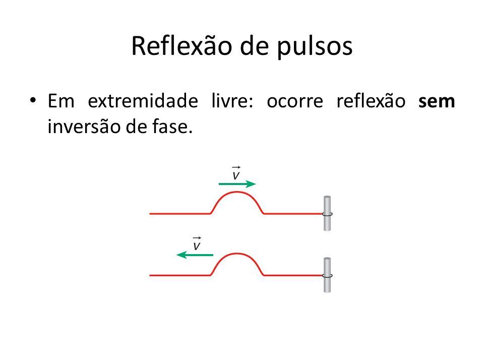 Reflexão de pulsos Em extremidade livre: ocorre reflexão sem inversão de fase.