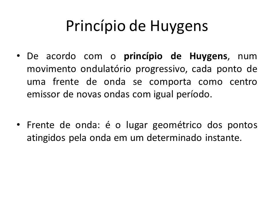 Princípio de Huygens De acordo com o princípio de Huygens, num movimento ondulatório progressivo, cada ponto de uma frente de onda se comporta como centro emissor de novas ondas com igual período.