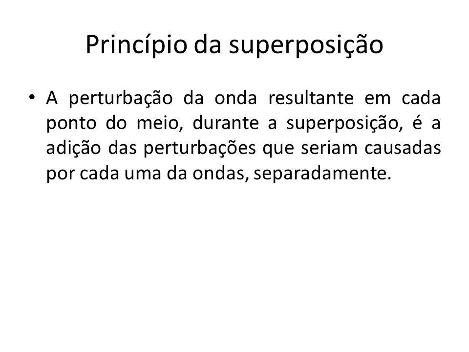 Princípio da superposição A perturbação da onda resultante em cada ponto do meio, durante a superposição, é a adição das perturbações que seriam causadas por cada uma da ondas, separadamente.