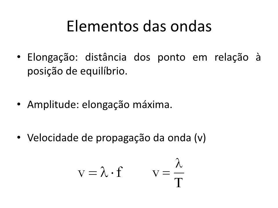 Elementos das ondas Elongação: distância dos ponto em relação à posição de equilíbrio. Amplitude: elongação máxima. Velocidade de propagação da onda (