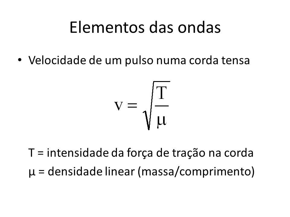 Elementos das ondas Velocidade de um pulso numa corda tensa T = intensidade da força de tração na corda μ = densidade linear (massa/comprimento)