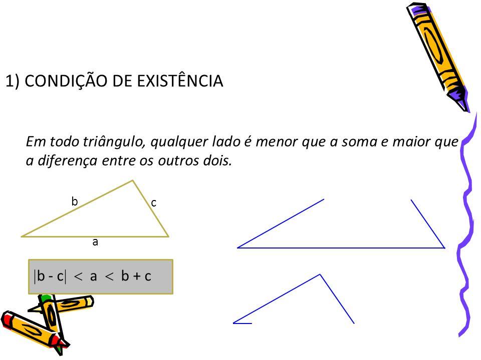 1) CONDIÇÃO DE EXISTÊNCIA Em todo triângulo, qualquer lado é menor que a soma e maior que a diferença entre os outros dois. a b c b - c a b + c