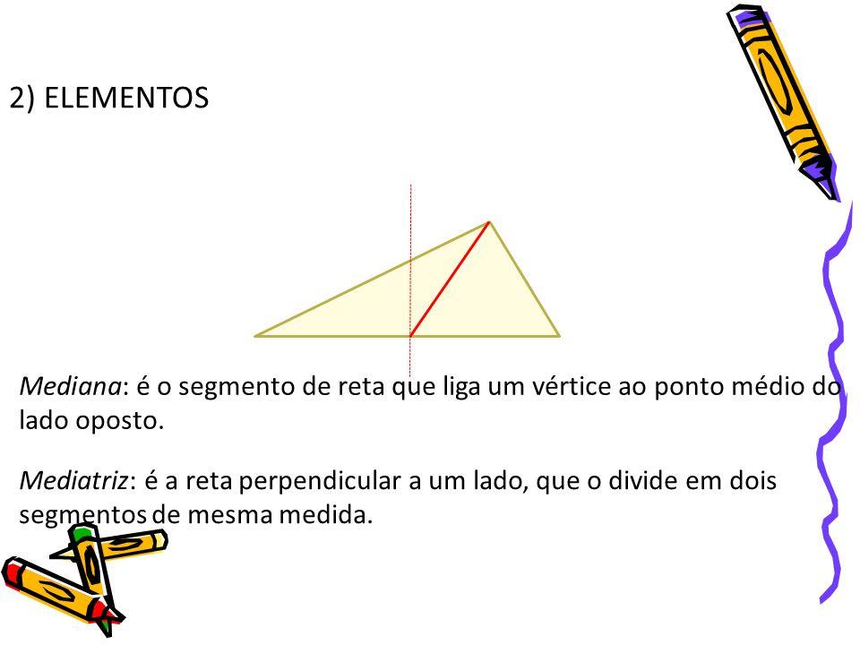 2) ELEMENTOS Mediana: é o segmento de reta que liga um vértice ao ponto médio do lado oposto. Mediatriz: é a reta perpendicular a um lado, que o divid
