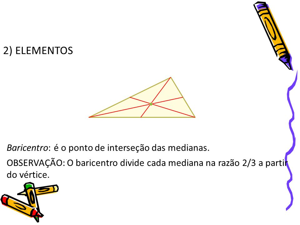 2) ELEMENTOS Baricentro: é o ponto de interseção das medianas. OBSERVAÇÃO: O baricentro divide cada mediana na razão 2/3 a partir do vértice.