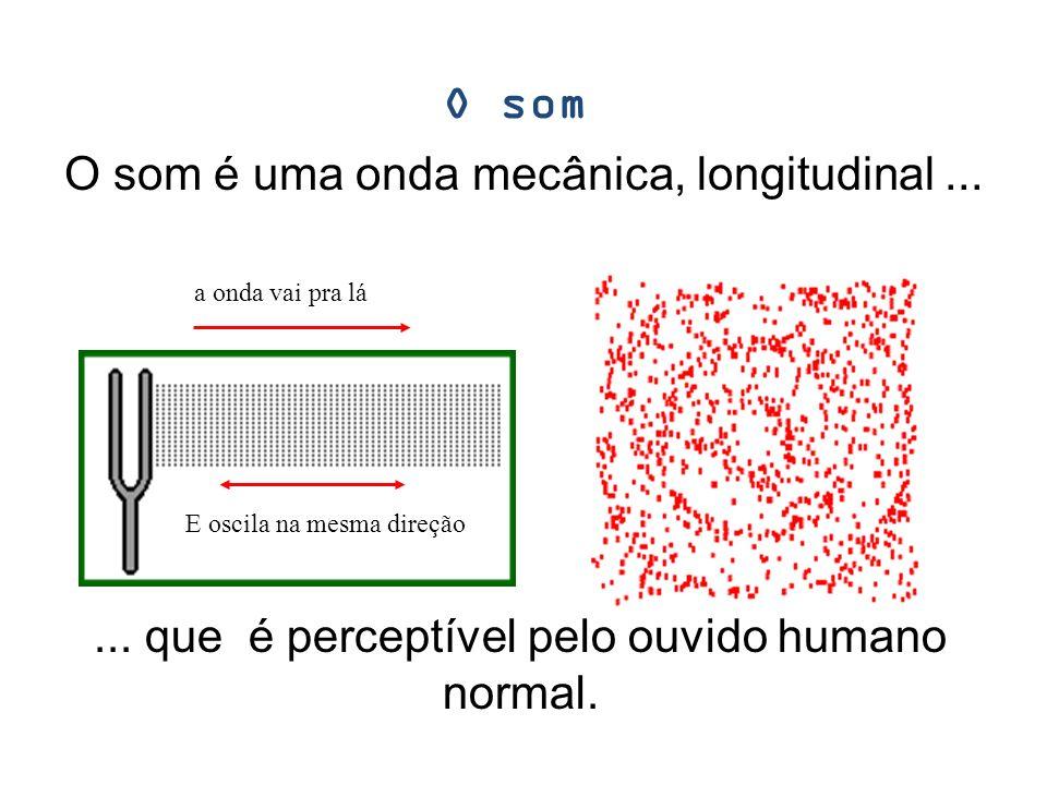 Acústica é a parte da ondulatória que estuda o som e os fenômenos sonoros. Acústica