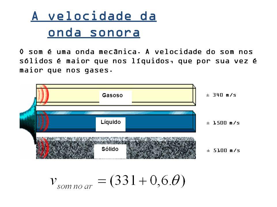 Som, infra-som e ultra-som A altura de um som pode variar entre 20 Hz e 20 000 Hz. Abaixo de 20 Hz, a vibração é chamada de INFRA-SOM. Acima de 20 000