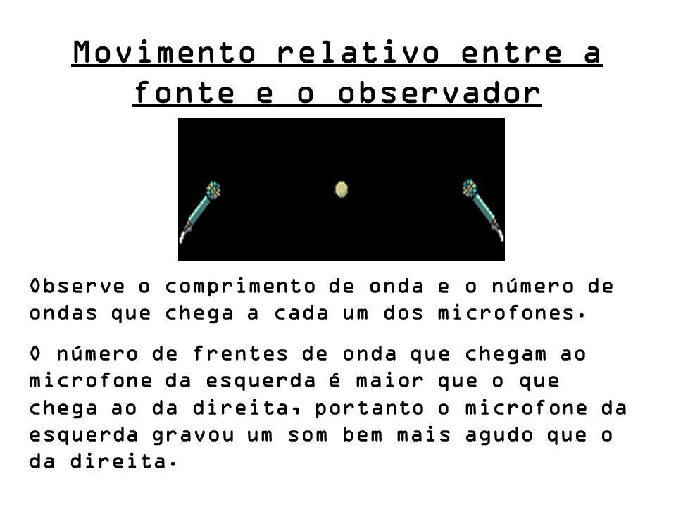 Um observador em repouso As ondas chegam da mesma forma aos dois microfones que estão em repouso em relação a fonte emissora das ondas (bolinha amarel
