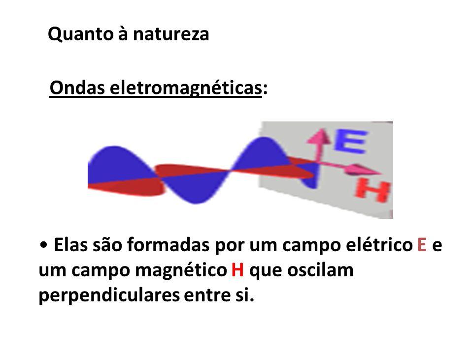 Vibração de campos elétrico e magnético Ondas eletromagnéticas: Quanto à natureza