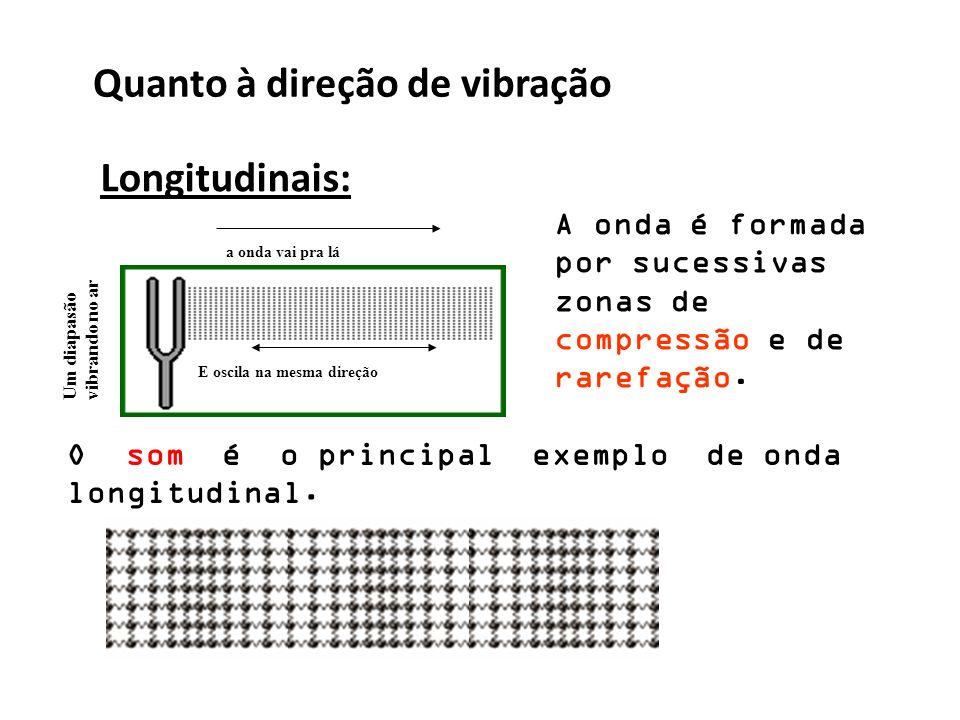 Todas as ondas eletromagnéticas são transversais. Transversais: Quanto à direção de vibração