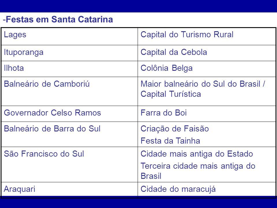 -Festas em Santa Catarina LagesCapital do Turismo Rural ItuporangaCapital da Cebola IlhotaColônia Belga Balneário de CamboriúMaior balneário do Sul do
