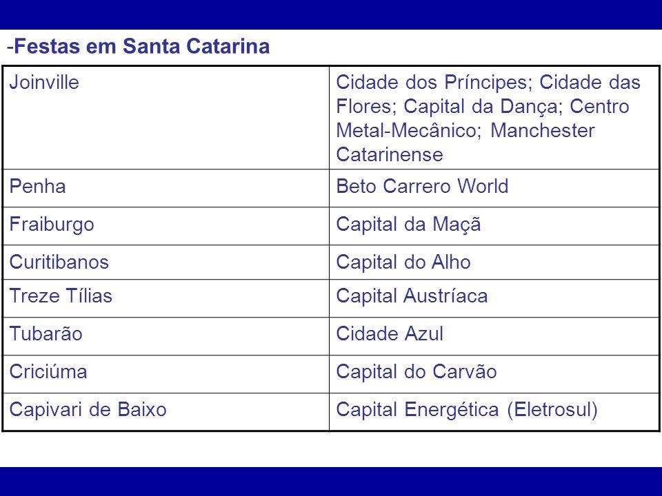-Festas em Santa Catarina JoinvilleCidade dos Príncipes; Cidade das Flores; Capital da Dança; Centro Metal-Mecânico; Manchester Catarinense PenhaBeto