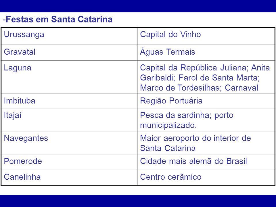 -Festas em Santa Catarina UrussangaCapital do Vinho GravatalÁguas Termais LagunaCapital da República Juliana; Anita Garibaldi; Farol de Santa Marta; M