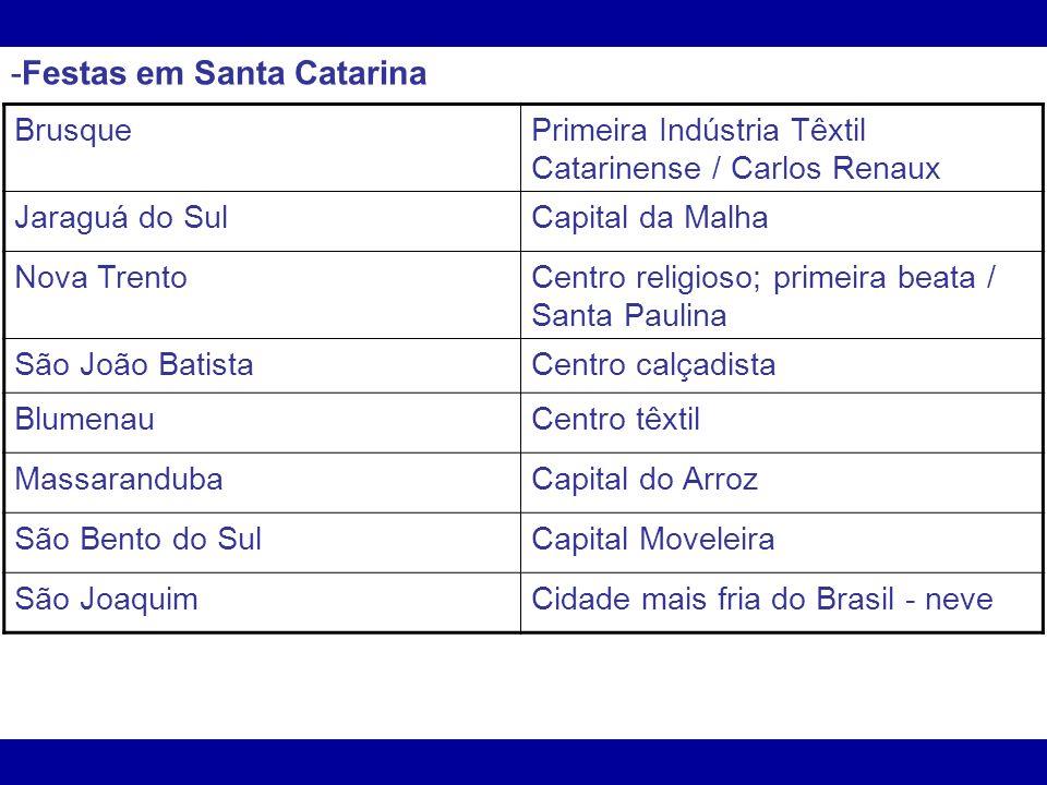 -Festas em Santa Catarina BrusquePrimeira Indústria Têxtil Catarinense / Carlos Renaux Jaraguá do SulCapital da Malha Nova TrentoCentro religioso; pri