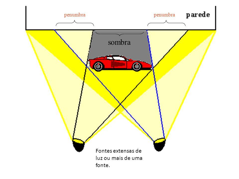 penumbra sombra Fontes extensas de luz ou mais de uma fonte.