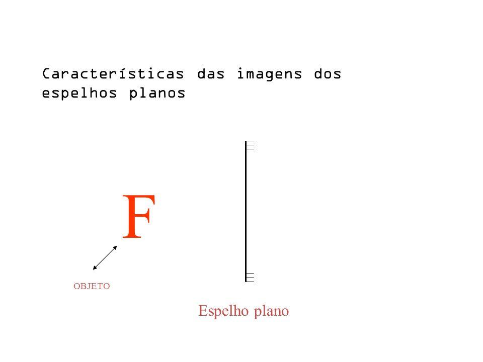 Espelho plano F OBJETO Características das imagens dos espelhos planos