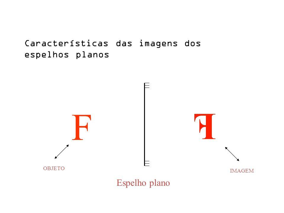 Espelho plano F OBJETO IMAGEM Características das imagens dos espelhos planos