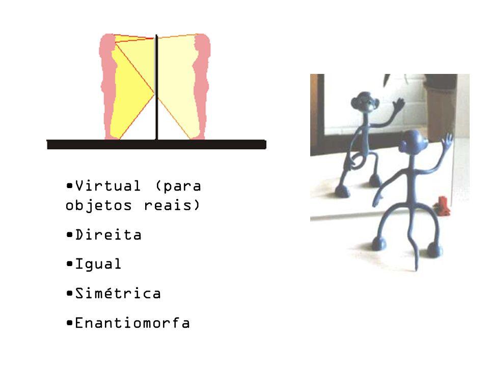 Virtual (para objetos reais) Direita Igual Simétrica Enantiomorfa