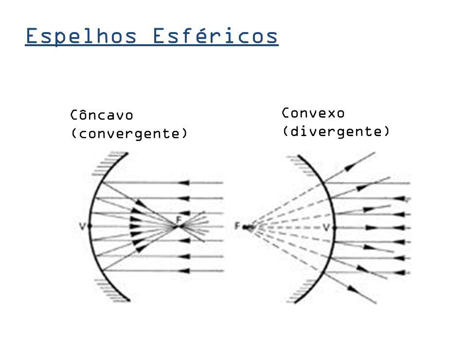Côncavo (convergente) Convexo (divergente) Espelhos Esféricos