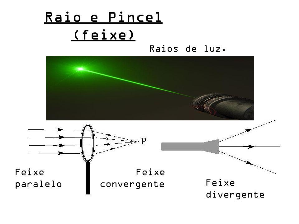 Raio e Pincel (feixe) Raios de luz. Feixe divergente Feixe paralelo Feixe convergente