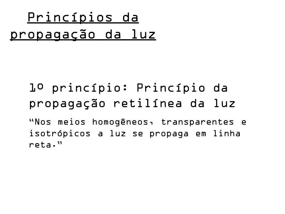 Princípios da propagação da luz 1º princípio: Princípio da propagação retilínea da luz Nos meios homogêneos, transparentes e isotrópicos a luz se prop