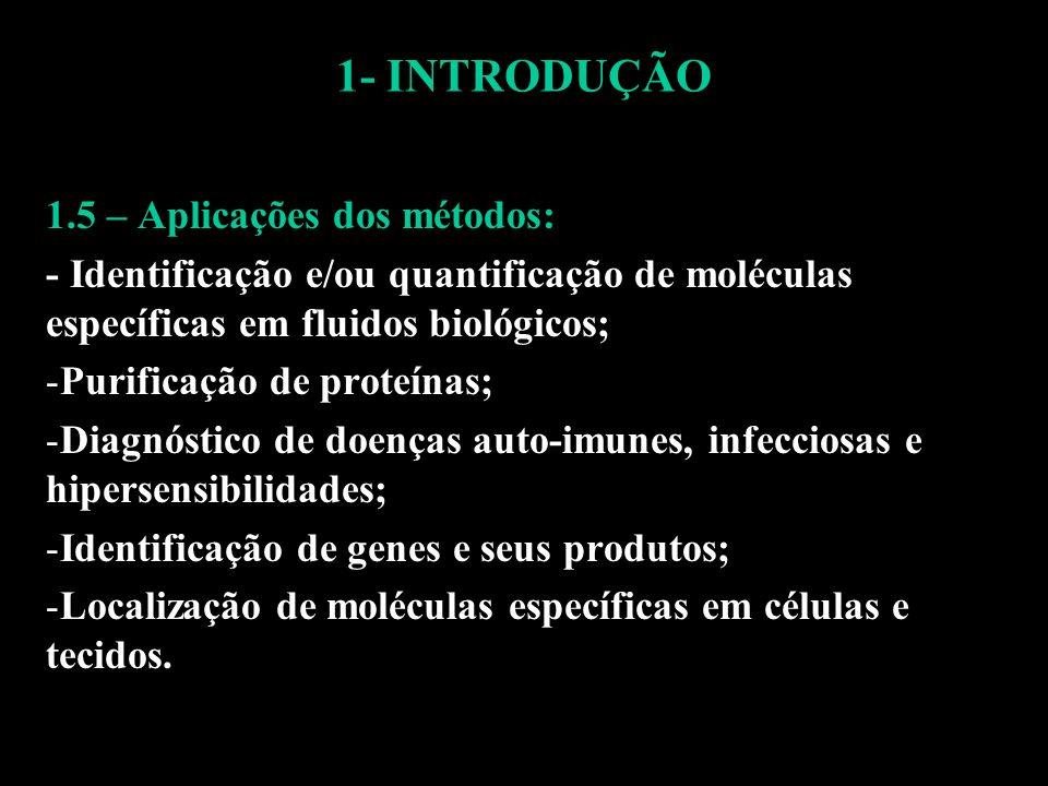 1- INTRODUÇÃO 1.5 – Aplicações dos métodos: - Identificação e/ou quantificação de moléculas específicas em fluidos biológicos; -Purificação de proteín