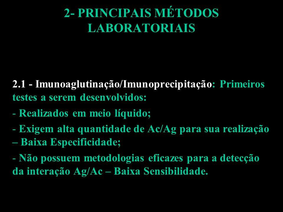 2.1 - Imunoaglutinação/Imunoprecipitação: Primeiros testes a serem desenvolvidos: - Realizados em meio líquido; - Exigem alta quantidade de Ac/Ag para