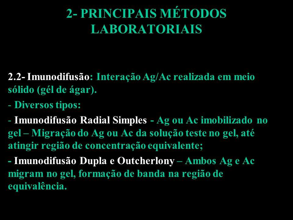 2- PRINCIPAIS MÉTODOS LABORATORIAIS 2.2- Imunodifusão: Interação Ag/Ac realizada em meio sólido (gél de ágar). - Diversos tipos: - Imunodifusão Radial
