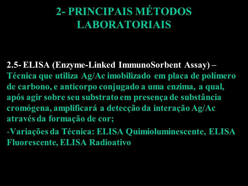 2- PRINCIPAIS MÉTODOS LABORATORIAIS 2.5- ELISA (Enzyme-Linked ImmunoSorbent Assay) – Técnica que utiliza Ag/Ac imobilizado em placa de polímero de car