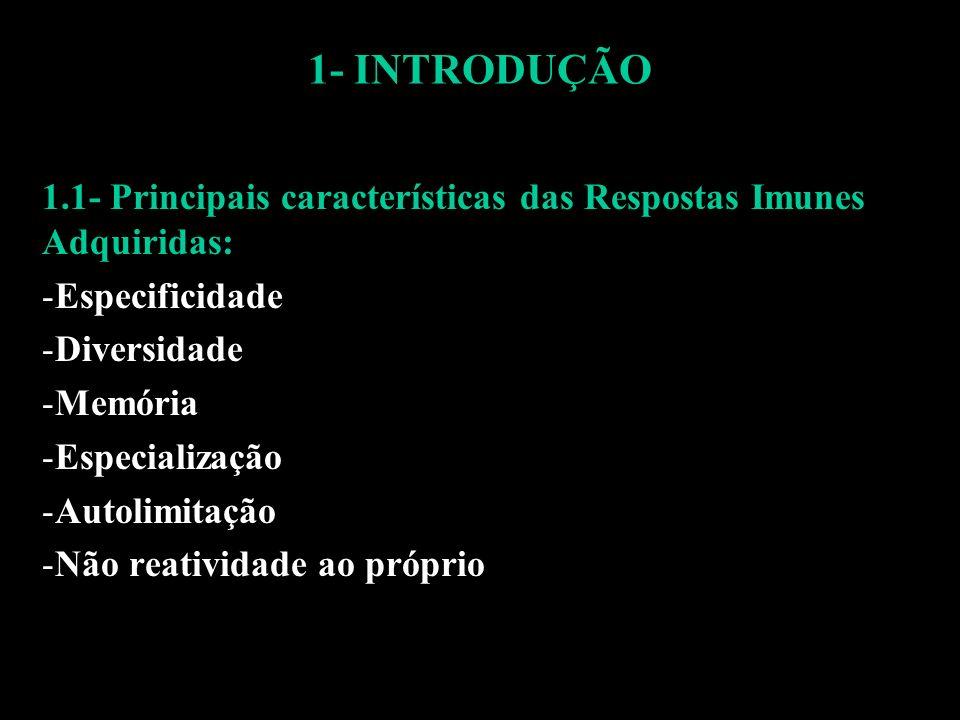 1- INTRODUÇÃO 1.1- Principais características das Respostas Imunes Adquiridas: -Especificidade – conferida por duas moléculas principais: - TCR – presente na membrana de linfócitos; - Anticorpos – produzidos por linfócitos B, presentes na membrana de linfócitos B e na forma secretada, solubilizados em diversos fluidos corporais.