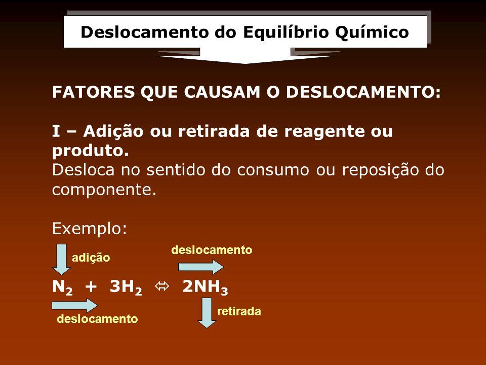 FATORES QUE CAUSAM O DESLOCAMENTO: I – Adição ou retirada de reagente ou produto. Desloca no sentido do consumo ou reposição do componente. Exemplo: N