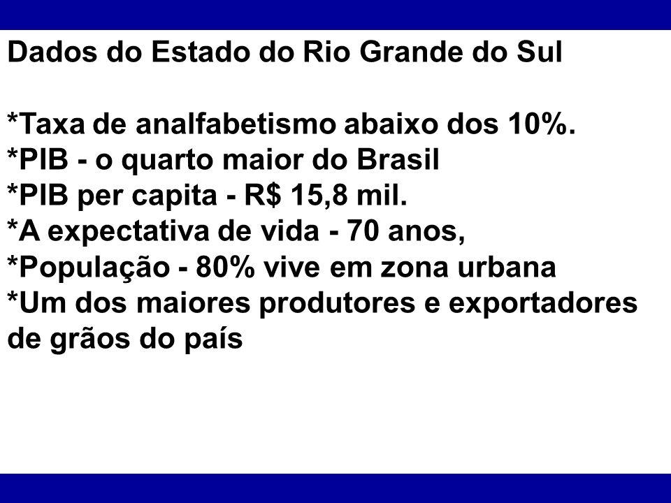 Dados do Estado do Rio Grande do Sul *Taxa de analfabetismo abaixo dos 10%. *PIB - o quarto maior do Brasil *PIB per capita - R$ 15,8 mil. *A expectat