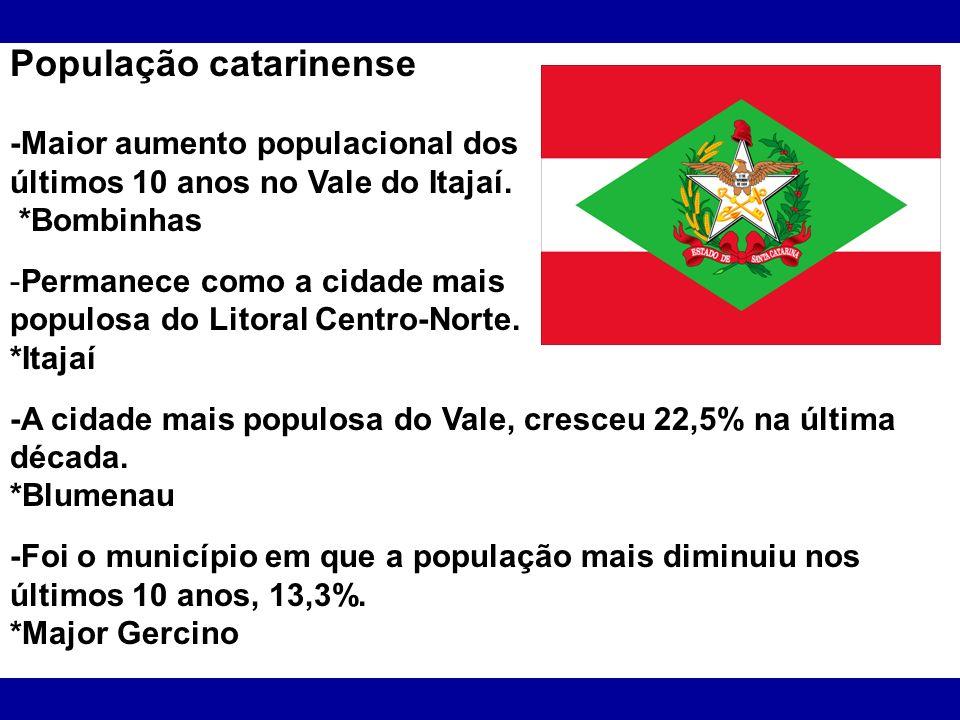 População catarinense -Maior aumento populacional dos últimos 10 anos no Vale do Itajaí. *Bombinhas -Permanece como a cidade mais populosa do Litoral