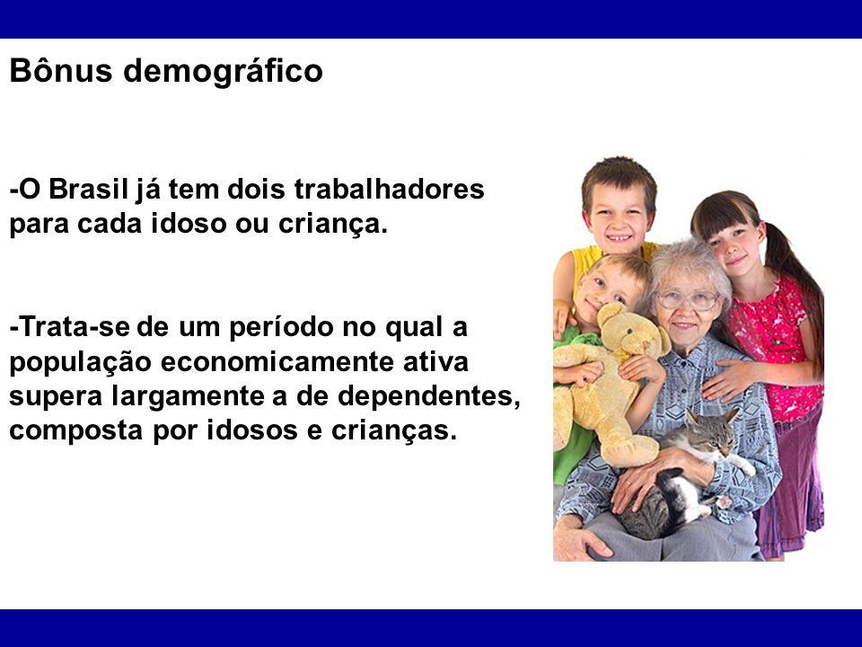 Bônus demográfico -O Brasil já tem dois trabalhadores para cada idoso ou criança. -Trata-se de um período no qual a população economicamente ativa sup