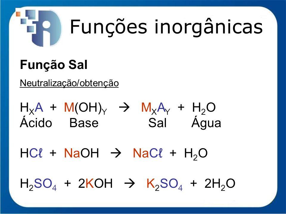 Funções inorgânicas Função Sal Neutralização/obtenção H X A + M(OH) Y M X A Y + H 2 O Ácido Base SalÁgua HC + NaOH NaC + H 2 O H 2 SO 4 + 2KOH K 2 SO