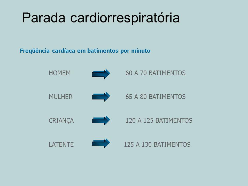 Parada cardiorrespiratória Freqüência cardíaca em batimentos por minuto HOMEM 60 A 70 BATIMENTOS MULHER 65 A 80 BATIMENTOS CRIANÇA 120 A 125 BATIMENTO