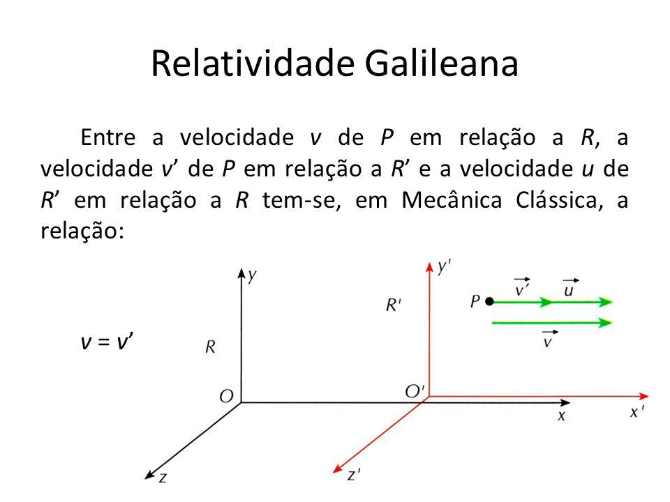 Relatividade Galileana Entre a velocidade v de P em relação a R, a velocidade v de P em relação a R e a velocidade u de R em relação a R tem-se, em Me