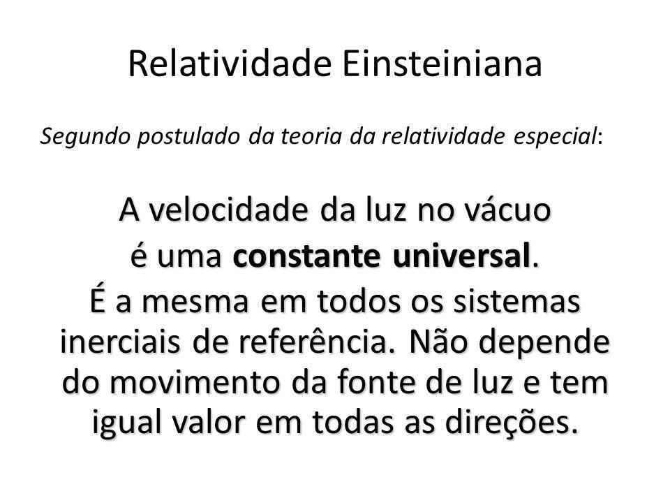 Relatividade Einsteiniana Segundo postulado da teoria da relatividade especial: A velocidade da luz no vácuo é uma constante universal. É a mesma em t