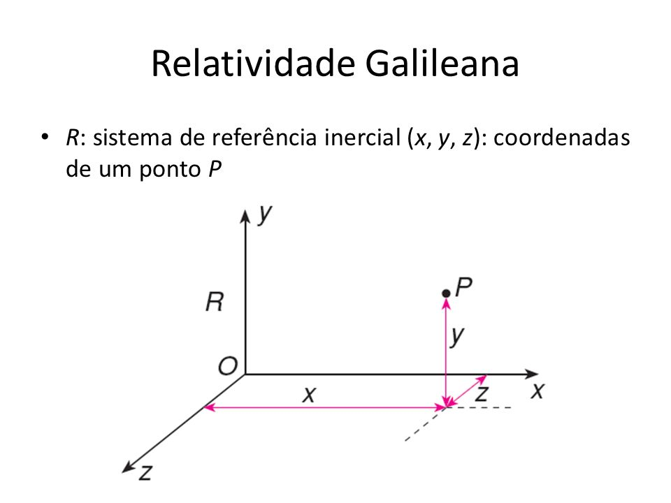 Relatividade Galileana R: sistema de referência inercial que se movimenta com velocidade u constante na direção x, em relação a R (x, y, z): coordenadas do ponto P em relação a R