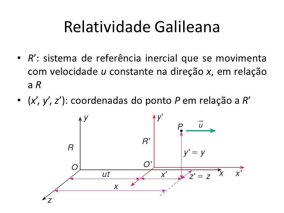 Relatividade Galileana R: sistema de referência inercial que se movimenta com velocidade u constante na direção x, em relação a R (x, y, z): coordenad