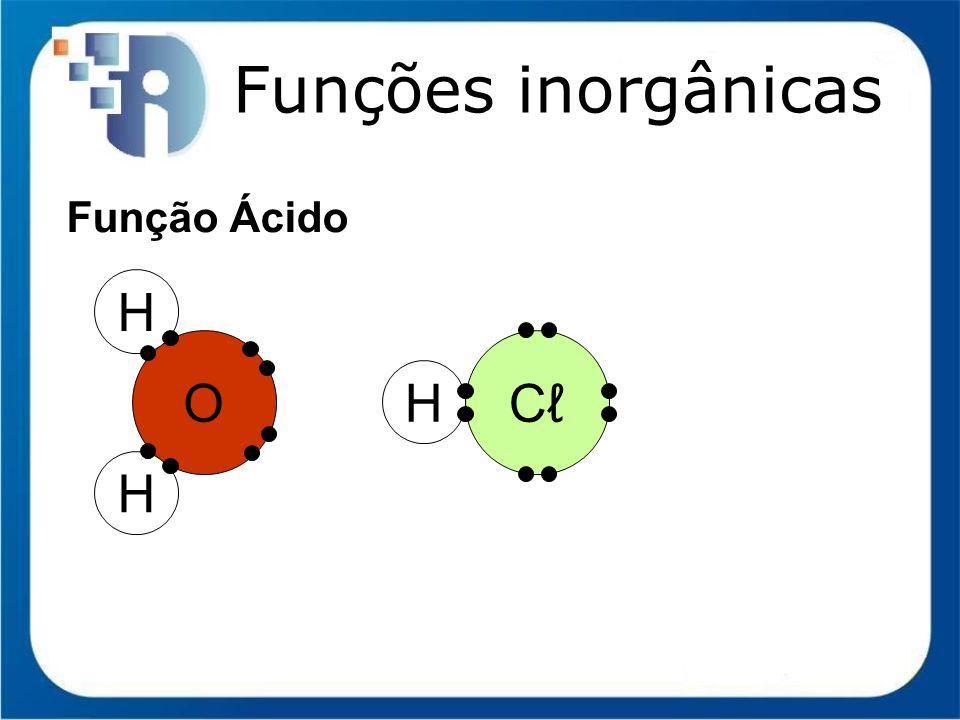Funções inorgânicas Função Ácido H+H+ C-C- H O H