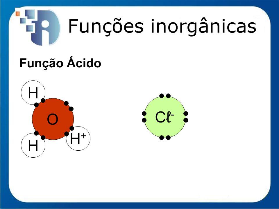 Funções inorgânicas Função Ácido Equação de ionização do ácido clorídrico: HC + H 2 O (H 3 O) + + C - HIDRÔNIOCLORETO