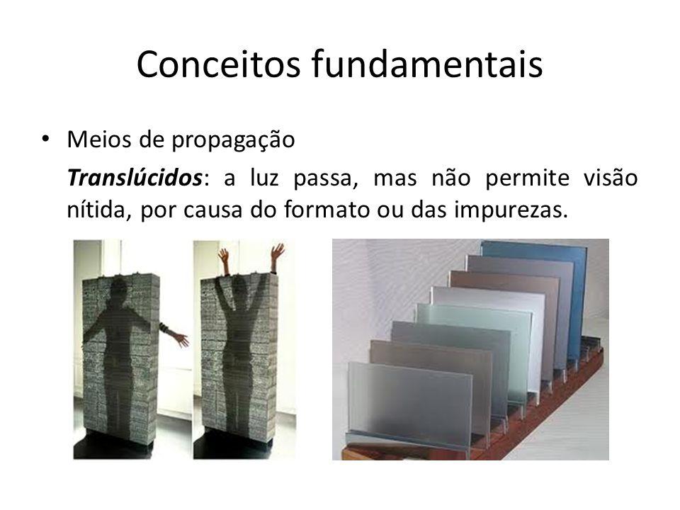 Conceitos fundamentais Meios de propagação Opacos: a luz não passa por esses meios.