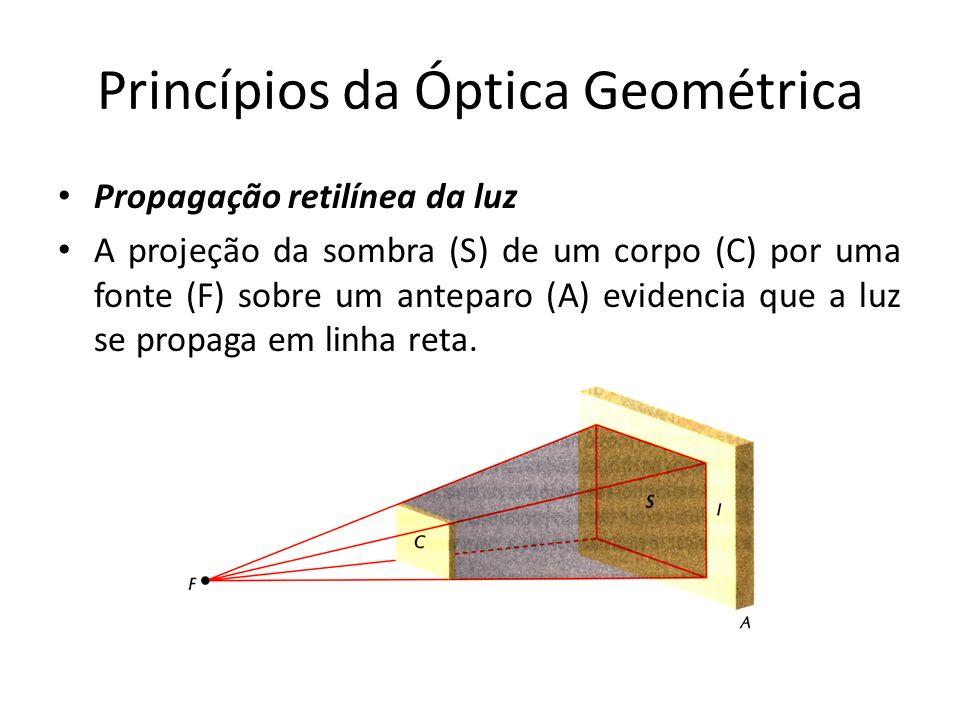 Princípios da Óptica Geométrica Propagação retilínea da luz