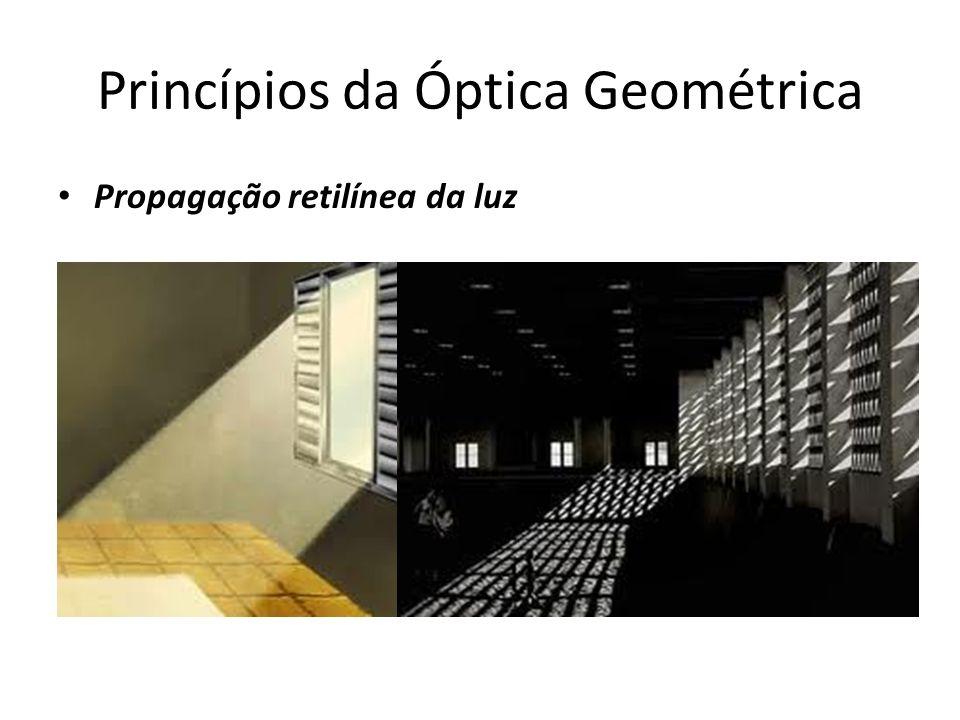 Princípios da Óptica Geométrica Propagação retilínea da luz: Quando a fonte é extensa (AB), definem-se a sombra, que não recebe luz, e a penumbra, parcialmente iluminada.